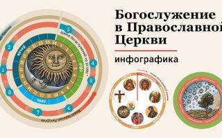 Школа веры: православное богослужение: недельный круг